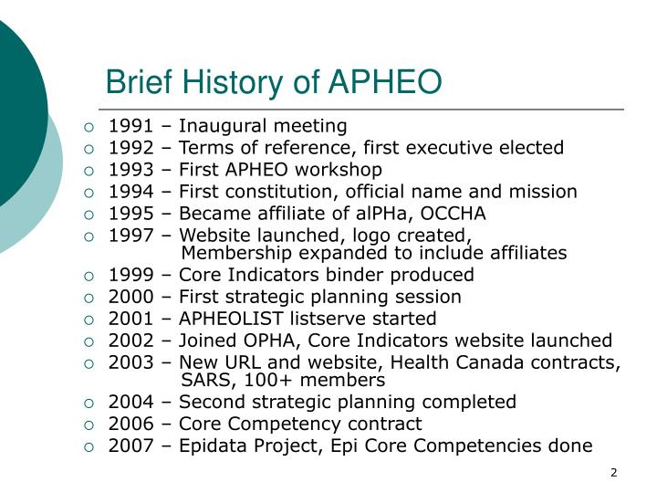 Brief history of apheo