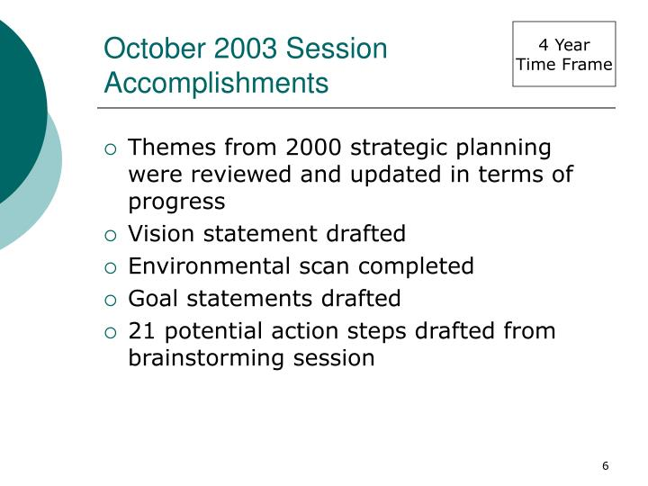 October 2003 Session Accomplishments