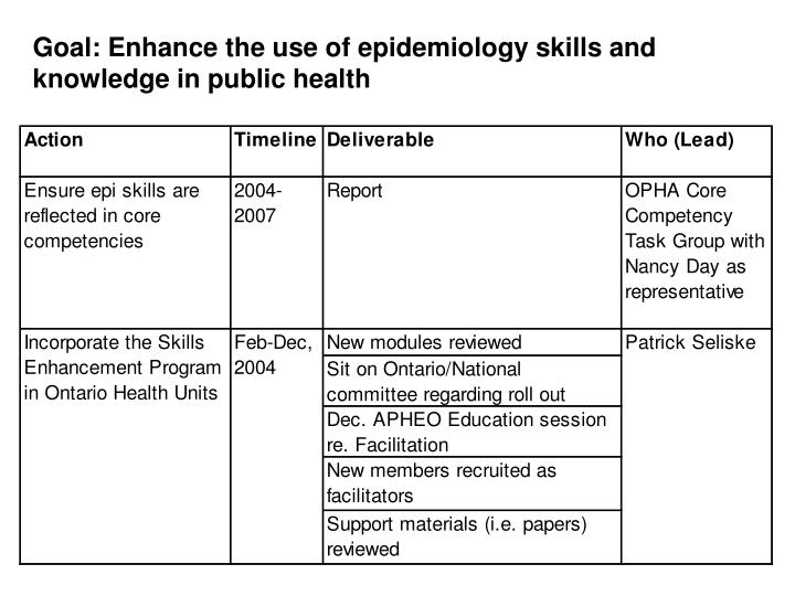 Goal: Enhance the use of epidemiology skills and knowledge in public health