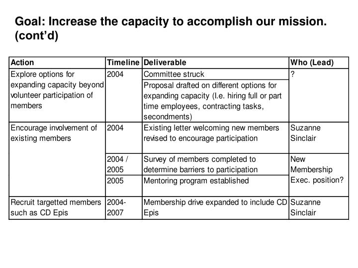 Goal: Increase the capacity to accomplish our mission. (cont'd)