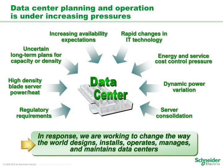 In response, we are working to change the way the world designs, installs, operates, manages, and maintains data centers