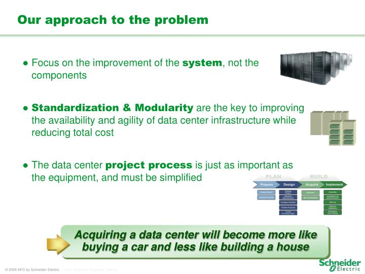 Acquiring a data center will become more like buying a car and less like building a house
