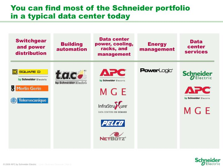 You can find most of the Schneider portfolio