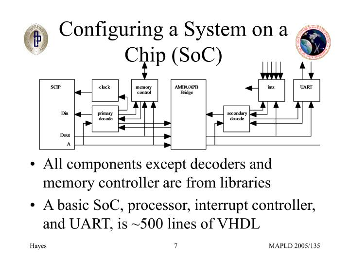Configuring a System on a Chip (SoC)