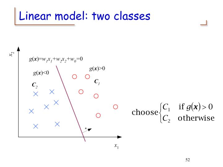 Linear model: two classes