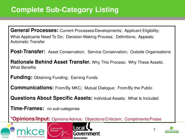 Complete Sub-Category Listing