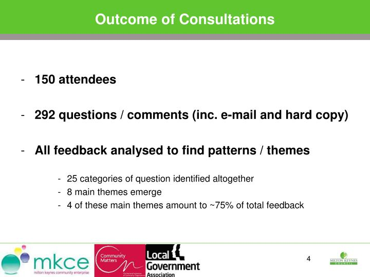 Outcome of Consultations
