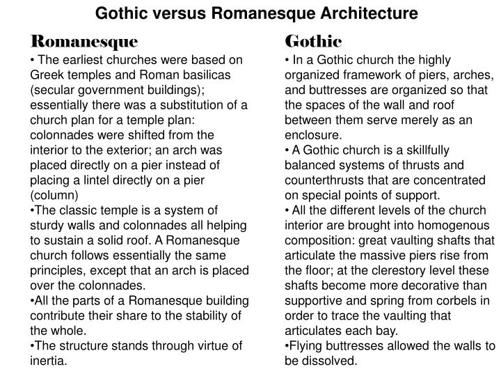 gothic essay Gothic architecture flourished during the medieval times or middle ages it evolves from the romanesque style of architecture the best example of gothic architecture are the gothic cathedrals, specifically the la sainte-chapelle cathedral in france and the salisbury cathedral in england.