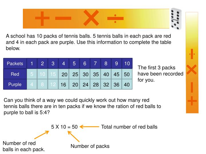 A school has 10 packs of tennis balls. 5 tennis balls in each pack are red and 4 in each pack are pu...