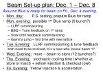beam set up plan dec 1 dec 81