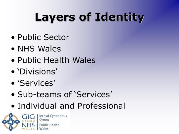 Layers of Identity