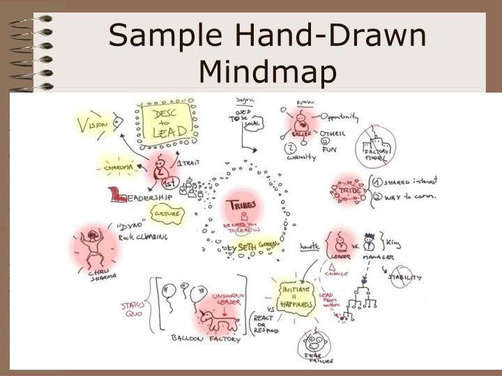 Sample Hand-Drawn
