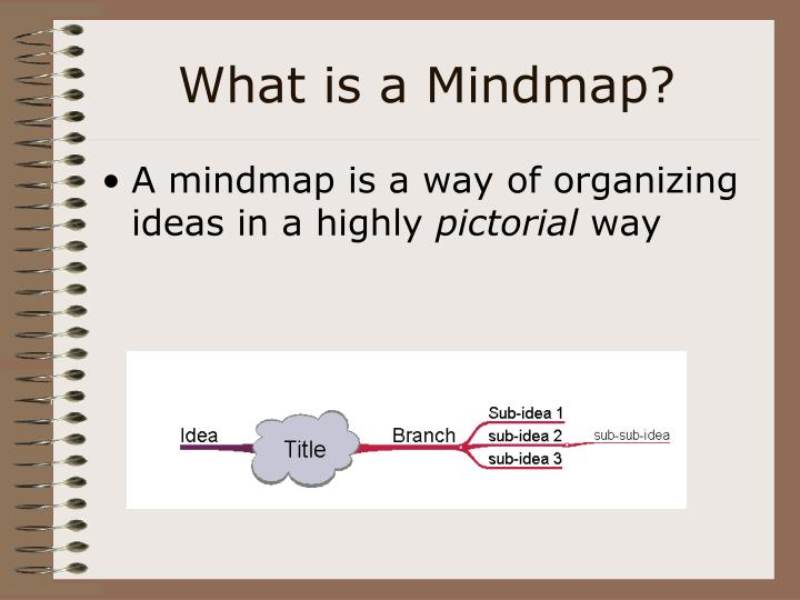 What is a Mindmap?
