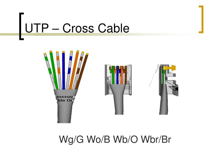 UTP – Cross Cable