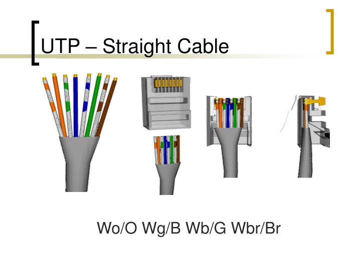 UTP – Straight Cable
