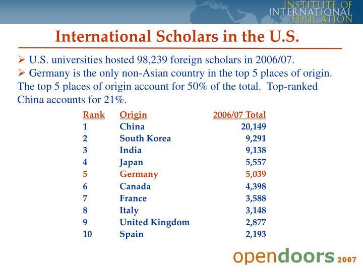 International Scholars in the U.S.