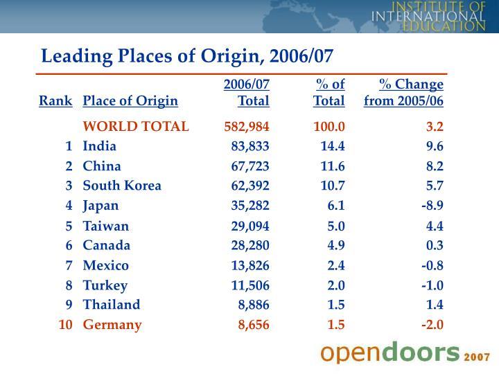 Leading Places of Origin, 2006/07