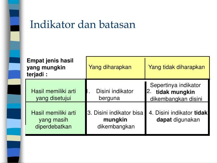 Indikator dan batasan