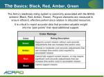 the basics black red amber green