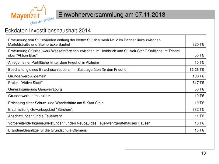 Eckdaten Investitionshaushalt 2014