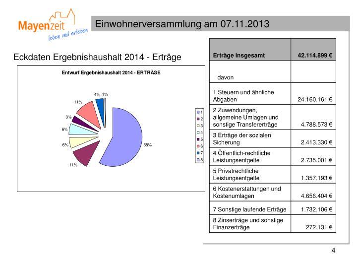 Eckdaten Ergebnishaushalt 2014 - Erträge