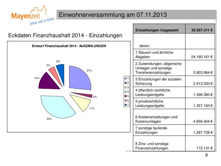 Eckdaten Finanzhaushalt 2014 - Einzahlungen