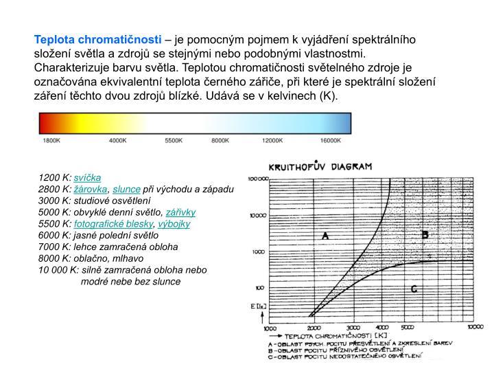 Teplota chromatičnosti