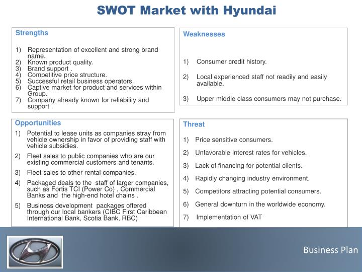 swot analysis private commercialized banks Buy now for $125 usd (single user) this report is a crucial resource for industry executives and anyone looking to access key information about hsbc private bank the.
