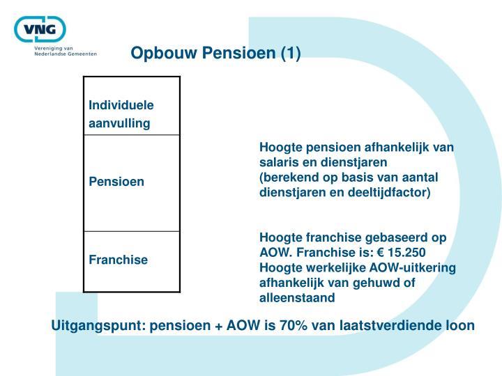 Opbouw pensioen 1