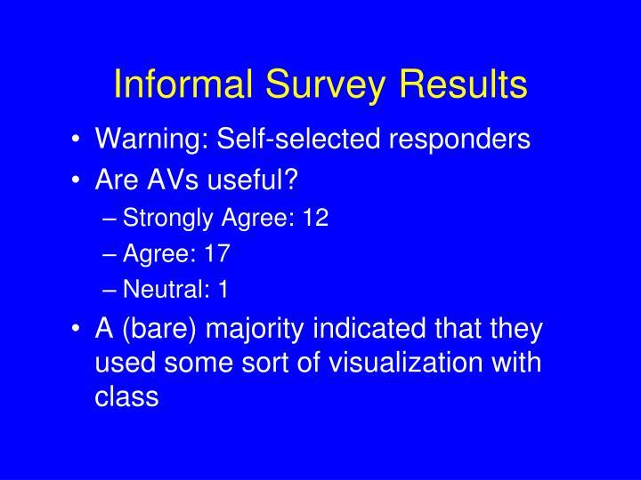 Informal Survey Results