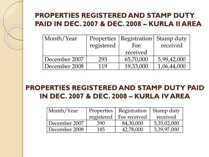PROPERTIES REGISTERED AND STAMP DUTY PAID IN DEC. 2007 & DEC. 2008 – KURLA II AREA