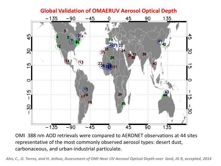 Global Validation of OMAERUV Aerosol Optical Depth
