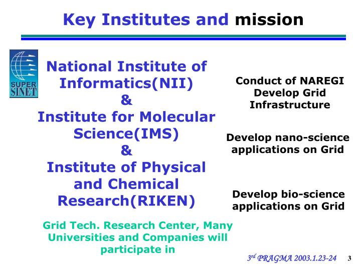 Key Institutes and