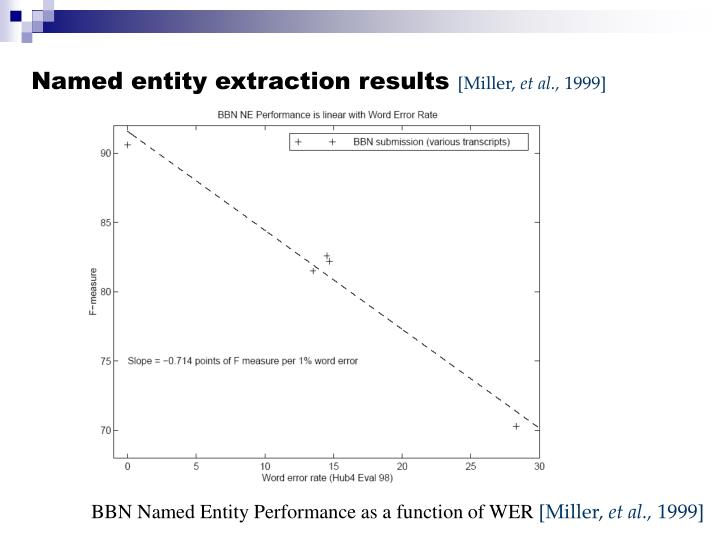 Named entity extraction results