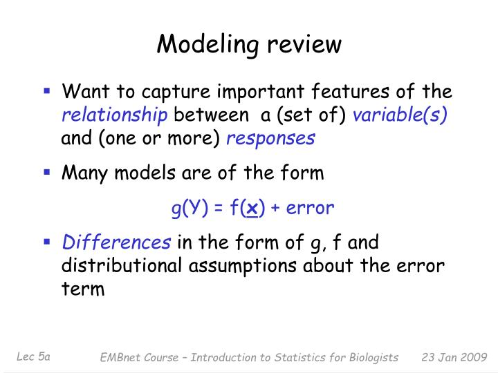 Modeling review