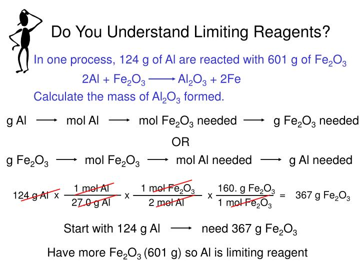 Do You Understand Limiting Reagents?