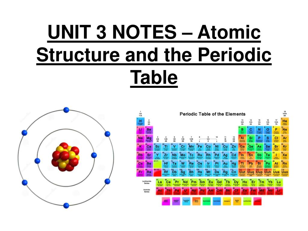 Ppt Unit 3 Notes Atomic Structure And The Periodic Table