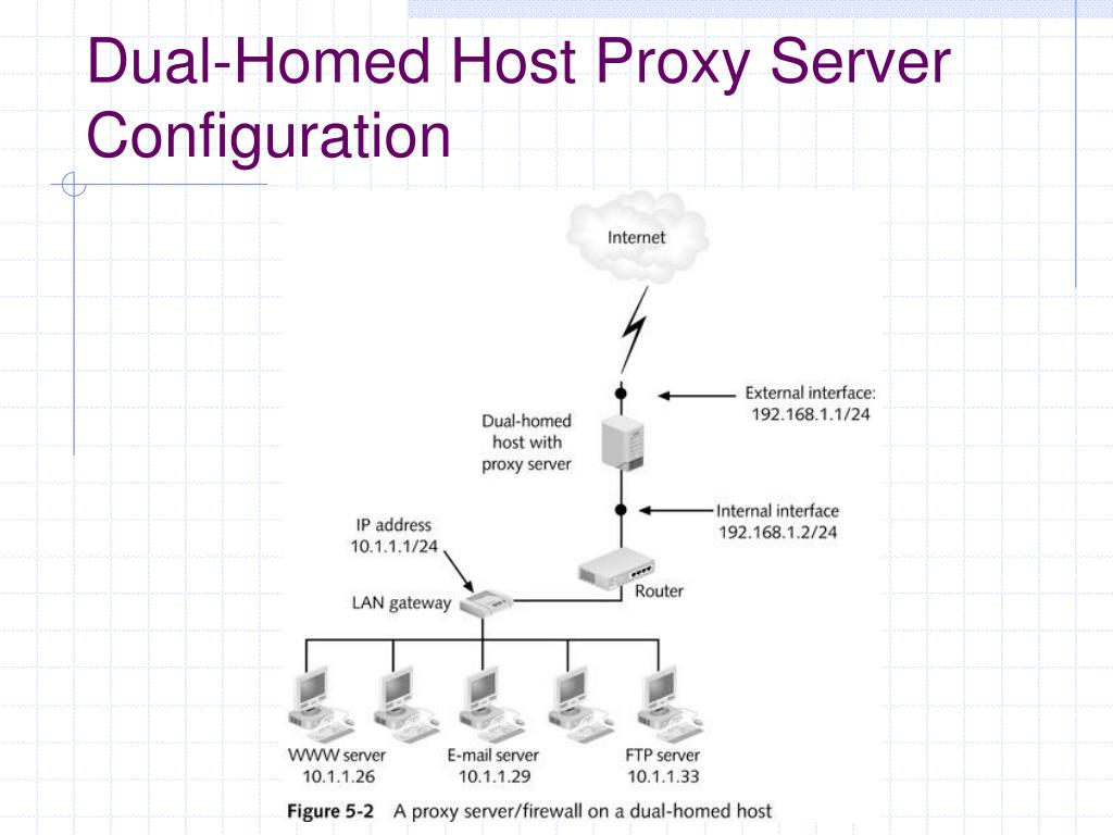 PPT - Working with Proxy Servers and Application-Level