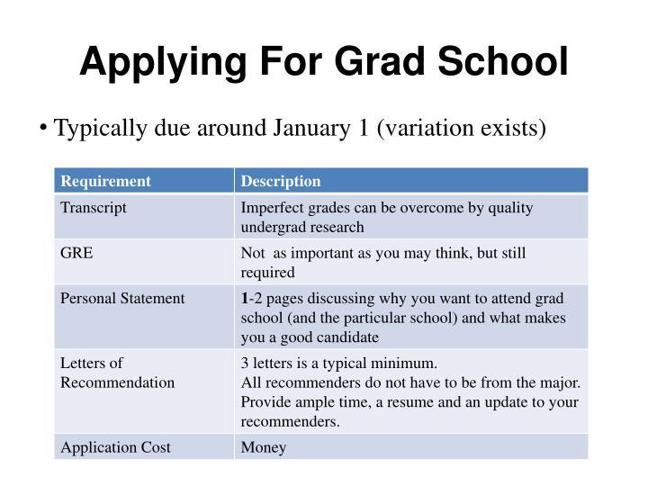 Applying For Grad School