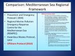 comparison mediterranean sea regional framework