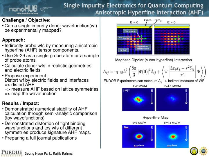 single impurity electronics for quantum computing anisotropic hyperfine interaction ahf n.