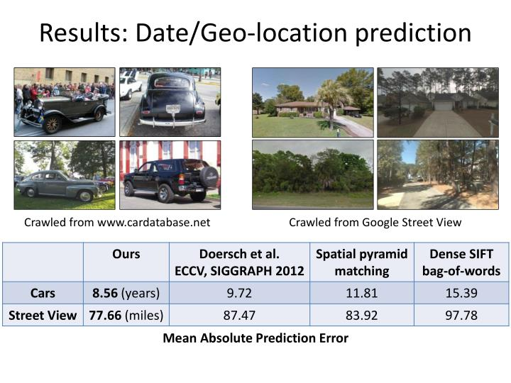 Results: Date/Geo-location prediction