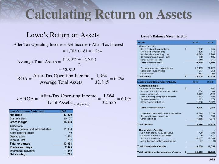 Calculating Return on Assets
