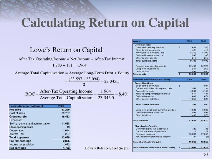 Calculating Return on Capital