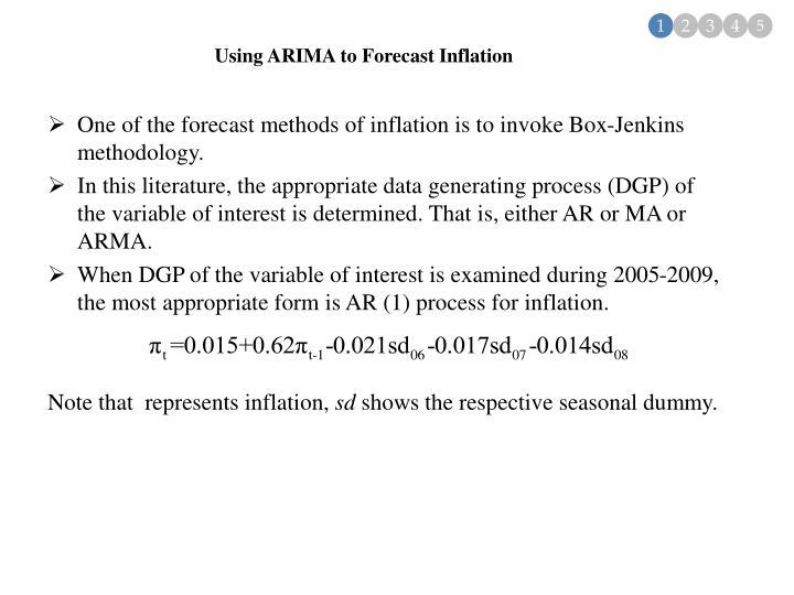 Using ARIMA to Forecast Inflation