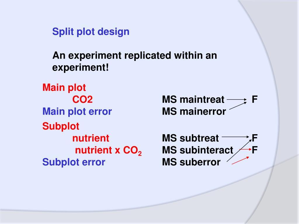 PPT - Fixed, random, mixed-model ANOVAs Factorial vs  nested