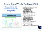 examples of tools built on asis