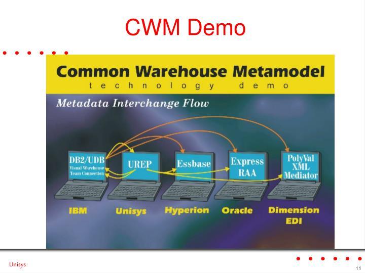 CWM Demo