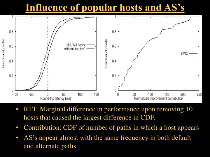 Influence of popular hosts and AS's