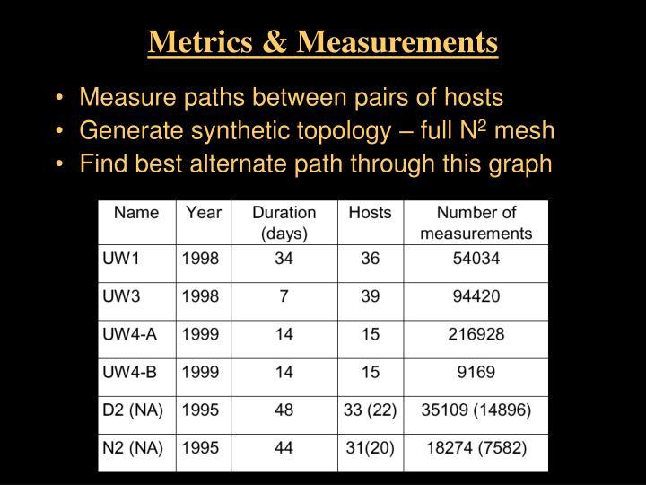 Metrics measurements